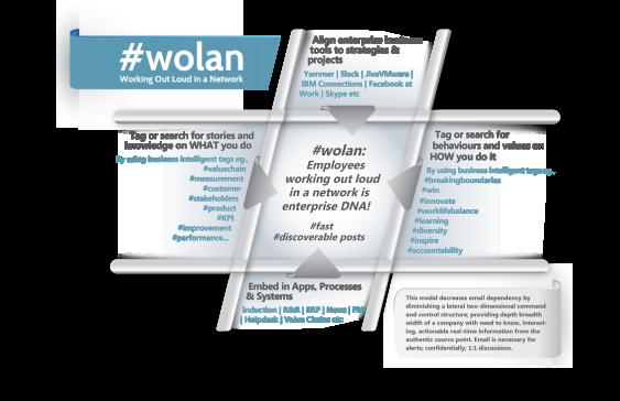 wolan