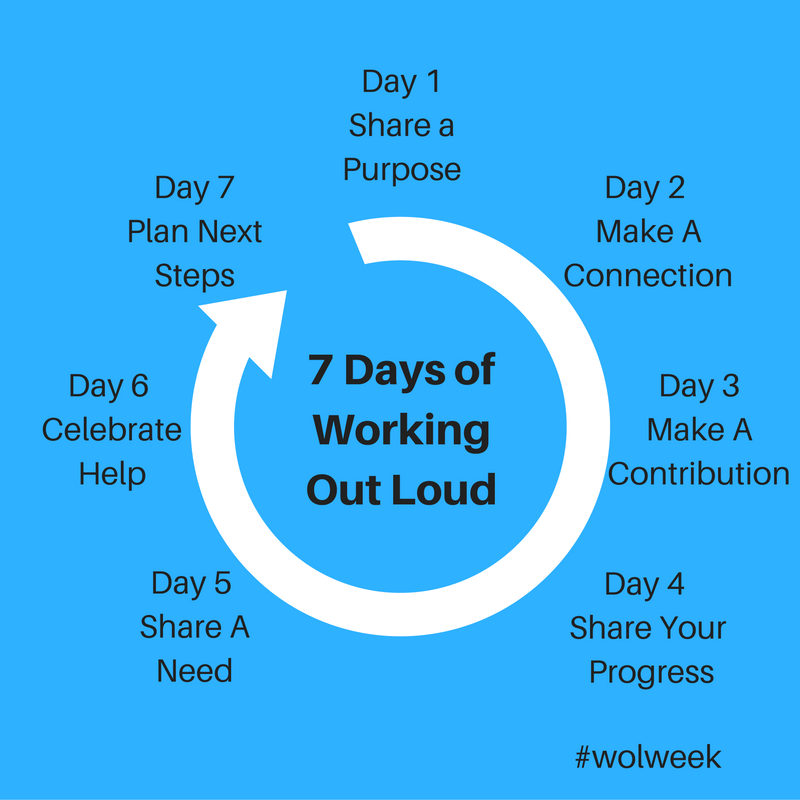 7-days-ofworking-out-loud